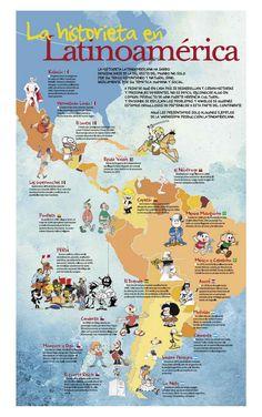 La historieta en Latinoamérica. Pineado de http://lainfografia.net/la-historieta-en-latinoamerica/