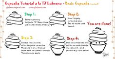 how to make a cupcake  step by step tutorial | little written tutorials on how to draw the cupcakes step by step ...