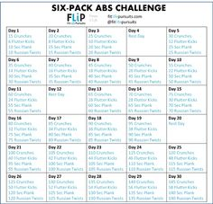Six-Pack Abs Challenge  fitlifepursuits.com