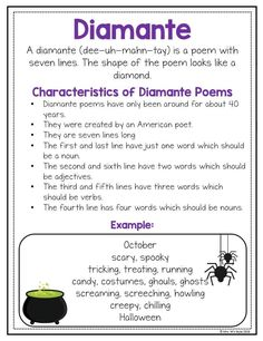 Help your students learn to read, write, and love poetry with these student friendly Poetry Posters and Anchor Charts. Creative Writing Tips, Book Writing Tips, Writing Workshop, Writing Quotes, Writing Help, Writing Ideas, Writing Inspiration, Poetry Prompts, Poetry Lessons