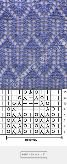 Keep calm and knit on - stricken Strickmuster - Knitting Lace Knitting Stitches, Lace Knitting Patterns, Knitting Charts, Lace Patterns, Baby Knitting, Stitch Patterns, Afghan Patterns, Tricot D'art, Knitting Projects