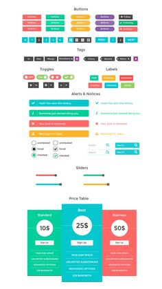 Free Design Resources: UI Kits
