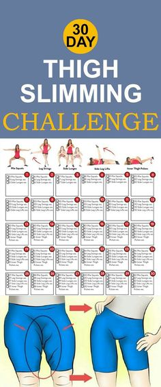 30 Day Thigh Trimming Challenge