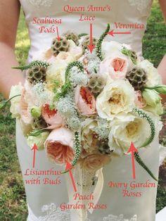 Bouquet Breakdown - Vintage Peach DIY Bouquet
