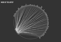 data artist - Google 검색