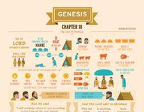 Genesis Chapter 18 Genesis Book, Genesis Bible Study, Journey, Faith, Christian, Map, Books, Bible, Libros