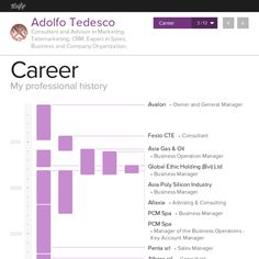 career visualization: Adolfo Tedesco