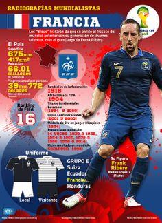 """Radiografías mundialistas Francia Los """"Bleus"""" tratarán de que se olvide el fracaso del mundial anterior con su generación de jóvenes talentos, más el gran juego de Frank Ribéry. #Infografia"""