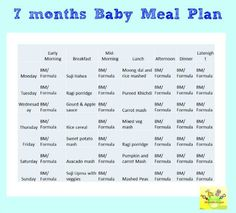 6 month baby food chart indian food chart for 6 months old baby 7 months baby food chart meal plan forumfinder Image collections