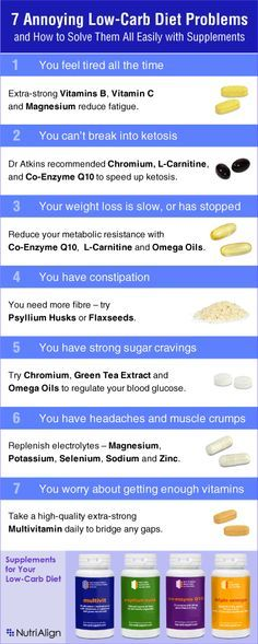 How to solve your low-carb diet problems with supplements
