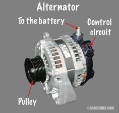What is an alternator in a car, alternator problems, symptoms, testing. rebuilding, tips to prevent alternator problems Man Cave Garage, Garage Bar, Cave Bar, Car Parts Decor, Bar Design, Brake Repair, Mechanical Design, Car Engine, Car Cleaning