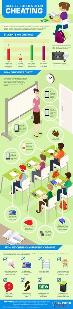 Infographic: College Students on Cheating #infographic