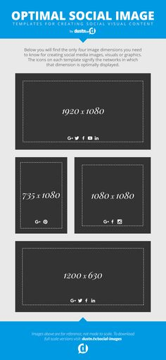 4 Social Media Image Size Templates to Rule Them All Social Media Images, Social Media Design, Social Media Tips, Digital Marketing Strategy, Online Marketing, Social Media Marketing, Interactive Marketing, Social Media Cheat Sheet, Free Seo Tools