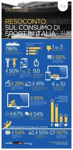 In Italia cresce l'utilizzo dei media per la fruizione dei contenuti sportivi. Italia prima per passione sportiva su 16 Paesi europei. Lo rivela la ricerca Perform (INFOGRAFICA) | Prima Comunicazione