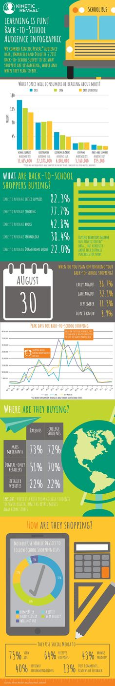 Getting to Know Your Back to School Audiences Infographic - http://elearninginfographics.com/getting-to-know-your-back-to-school-audiences-infographic/
