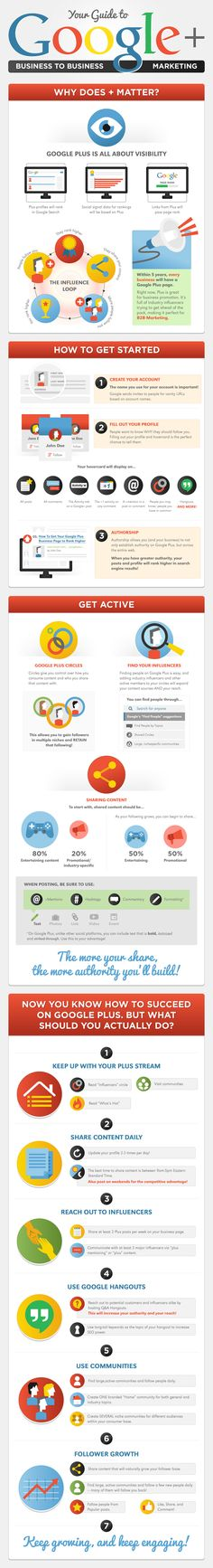 Your Guide to Google+ Business to Business Marketing - infographic
