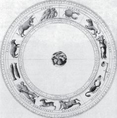 Astrology - Credo Reference