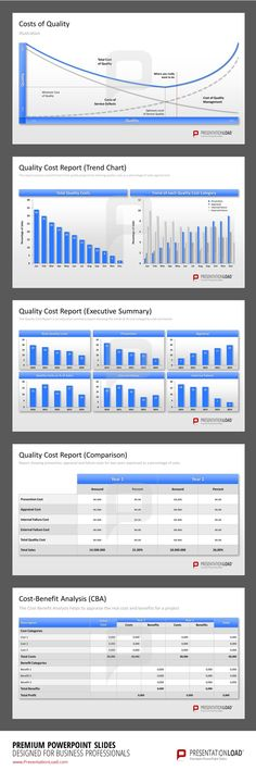 Total-Quality Management PowerPoint Templates to keep an eye on your costs. Report and compare your costs and make a cost-benefit analysis.  #presentationload  www.presentationl...