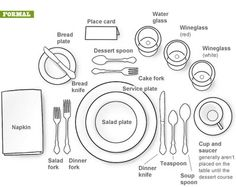How to properly set a table.