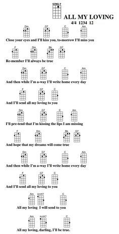Play along with hundreds of audio recordings and chord diagrams. Doctor Uke provides ukulele instruction and theory for players of all levels and ages. Ukulele Chords Songs, Guitar Chords Beginner, Lyrics And Chords, Guitar Songs, Ukulele Tabs, Beatles Lyrics, Beatles Guitar, Blues Guitar Chords, Guitar Scales