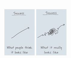 #Success what people think it looks like. What it really looks like. http://www.lifeandmindmatters.com