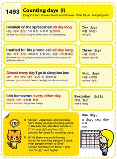 Easy to Learn Korean 1493 – Counting the days (part one). | Easy to Learn Korean (ETLK)