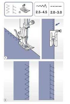 Overlocková patka pro šicí stroje Lucznik