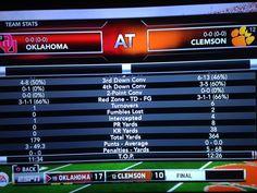 12/29/15 Dan S. - Oklahoma Dustyn - Clemson 6 minute quarters very high wind 2nd game even teams