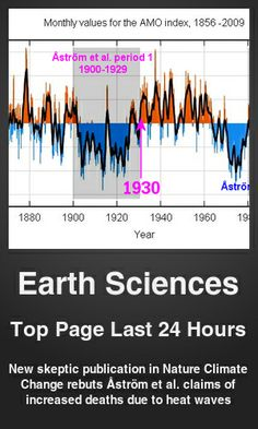 Top Earth Sciences link on telezkope.com. With a score of 69. --- Faking it. --- #earthsciencesontelezkope --- Brought to you by telezkope.com - socially ranked goodness