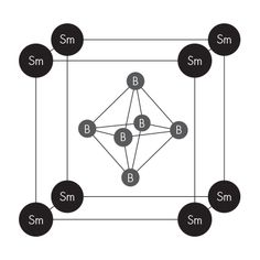 The crystal structure of samarium hexaboride, or SmB6.
