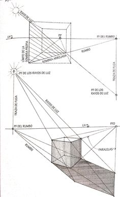 The effective pictures we offer you about architecture perspective diagram a quality picture can tell you many things. You can find the most beautiful pictures that can be presented to you about architecture perspective presentation in this account. When you look at our dashboard... Ere are the most liked images with the highest number of 100. This picture that will affect you should also provide you with information about it. When you read the section of this image we present in ou Perspective Drawing Lessons, Perspective Art, Architecture Concept Drawings, Architecture Sketchbook, Drawing Furniture, Shading Techniques, Drawing Exercises, Object Drawing, Still Life Drawing