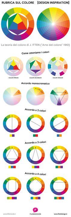 Accordi di colore