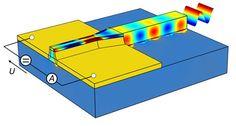 Ultracompact Photodetector
