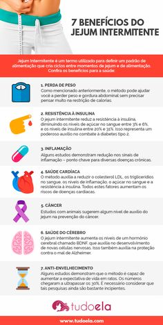 Jejum Intermitente - veja 7 benefícios da saúde #saude #jejum #jejumintermitente Fast Weight Loss Plan, Weight Loss Detox, Weight Loss Program, Best Weight Loss, Healthy Weight Loss, How To Lose Weight Fast, Weight Loss Tips, Slim Down Fast, How To Slim Down