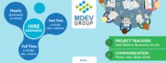 mDev Group is one of the top IT outsourcing and software development company, providing Full Stack, Mobility, Offshore Software Development & IT Outsourcing Software Development, Communication, Indian, Group, Projects, Log Projects, Blue Prints, Communication Illustrations