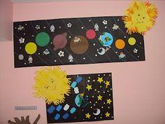 gezegen ve gece gündüz proje - Google'da Ara