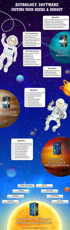 Astro-Vision, the company that pioneered the use of astrology software in has an array of software tools to meet the various astrology requirements. Marriage Matching, Astrology Software, Vedic Astrology, Numerology, Horoscope, Budgeting, Meet, Chart, India