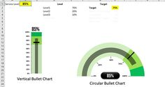 Download the practice file for Vertical and Circular Bullet Chart in Excel Financial Dashboard, Microsoft, Leadership, Bullet, Target, Chart, Tools, Youtube, Ideas