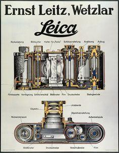 Vintage Cameras Présentation en coupe d'un appareil Leica © Leica Camera AG Dslr Photography Tips, History Of Photography, Vintage Photography, Film Photography, Illustration Photo, Photography Illustration, Antique Cameras, Vintage Cameras, Photographie Leica