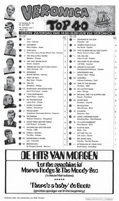 Verona, Don Juan, My Life, Charts, Dutch, Bands, Actors, Retro, Artist