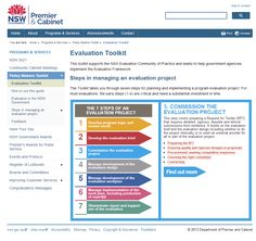 Nsw Government Evaluation Toolkit   Better Evaluation intended for Website Evaluation Report Template Progress Report Template, Report Card Template, Book Report Templates, Notes Template, Best Templates, Writing Template, School Report Card