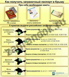 Как получить заграничный паспорт в Крыму