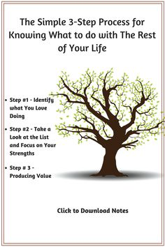 Knowing what to do with your life can help you make more money.