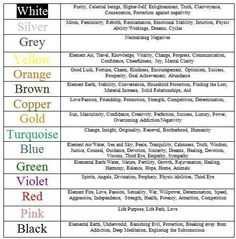 By Photo Congress || Wicca Candle Colors And Their Meanings