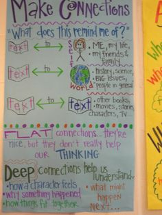 Making Connections - What does this remind me of?  Flat vs Deep connections  -- anchor chart