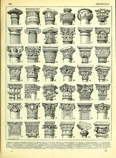 An illustration for an article about columns in Nouveau Larousse illustré (1898)