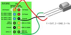 Learn on the fly : Using any TV remote to control raspberry pi - xbmc (raspbmc)