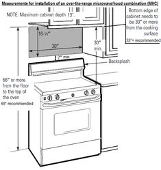 Installing An Over The Range Microwave Oven With Vent Fan