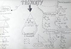 #matematyka #nauka #trójkąty #rysnotki Study, School, Poster, Studio, Studying, Research