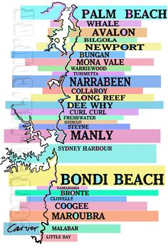 Sydney beaches print 70s pastel By Sean Carver Doesn't include some of the best beaches south of Sydney notably Wanda , Elouera & Cronulla !